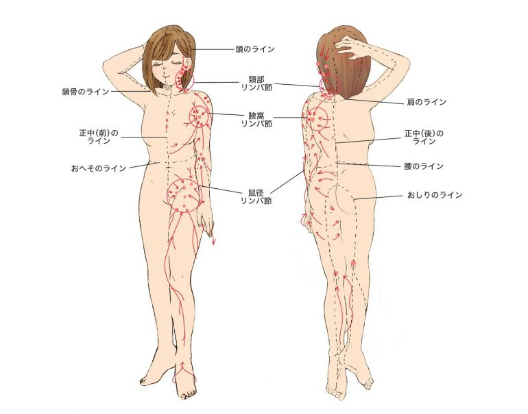前立腺マッサージ|第一のチャクラ大阪店 | 前立腺 …